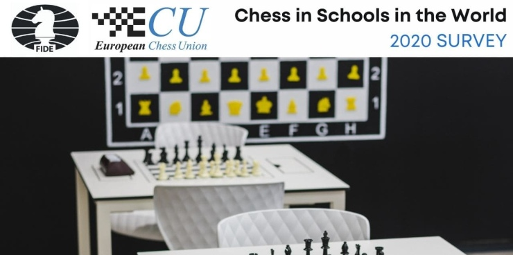 Chess in Schools Survey 2020: First conclusions and takeaways