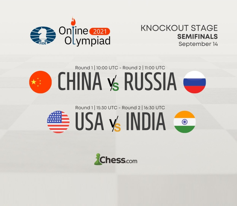 USA and Russia square off in the final