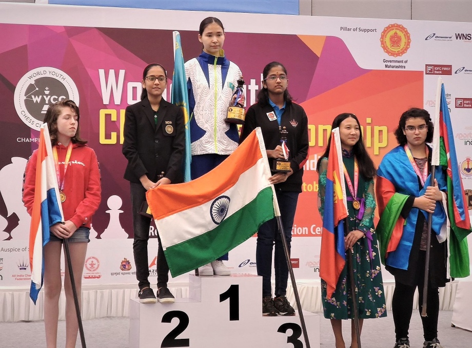 World Youth Championship: India and Russia reign supreme