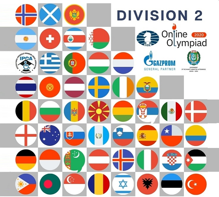 Online Olympiad Division 2: Preview