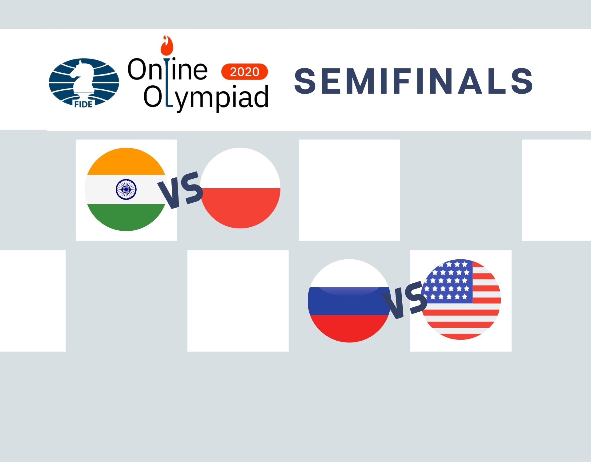 FIDE Online Olympiad: India and Russia meet in the final
