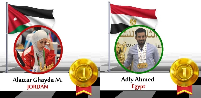 Ahmed Adly and Ghayda Alattar clinch AAOIOCC 2021